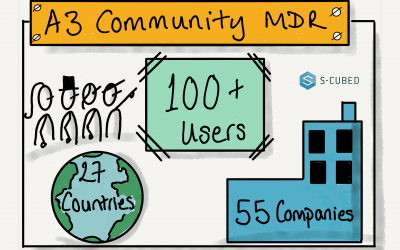 CDISC Terminology – Gain control using the A3 Community MDR