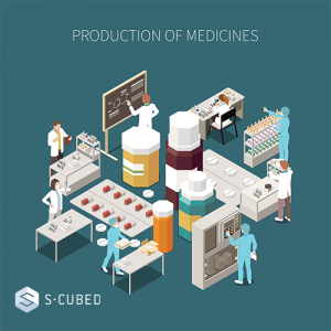 MAH Production of Medicines